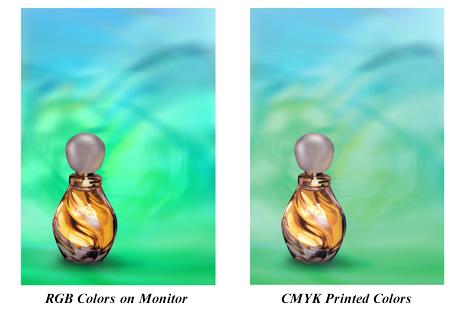 CMYK vs. RGB for Custom Signs