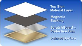 Patented Magnetic Sign technology gives you the piece of mind that you are buying the best product in the industry