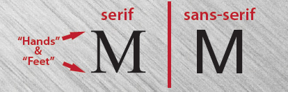 San Serif Description