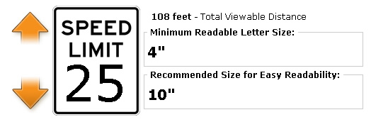 Sign Viewing Size and Speed
