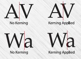 Kerning Image