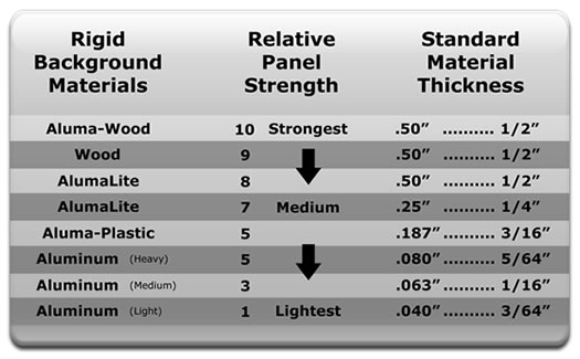 Aluminum Sheet Yield Strength Of Aluminum Sheet